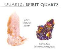 Benefits of SPIRIT QUARTZ
